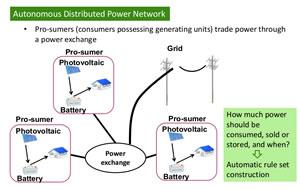 Autonomous distributed power systems