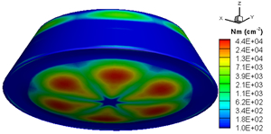 SiC結晶中の転位分布