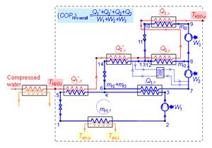排熱回収用高温ヒートポンプサイクル開発